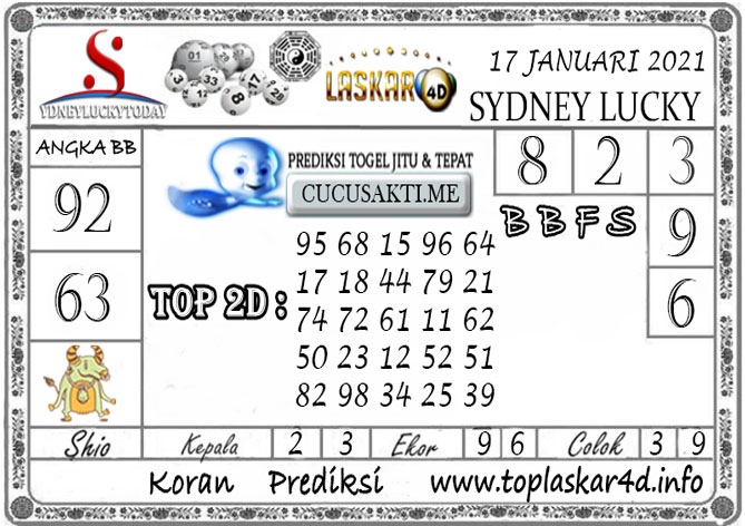 Prediksi Sydney Lucky Today LASKAR4D 17 JANUARI 2021