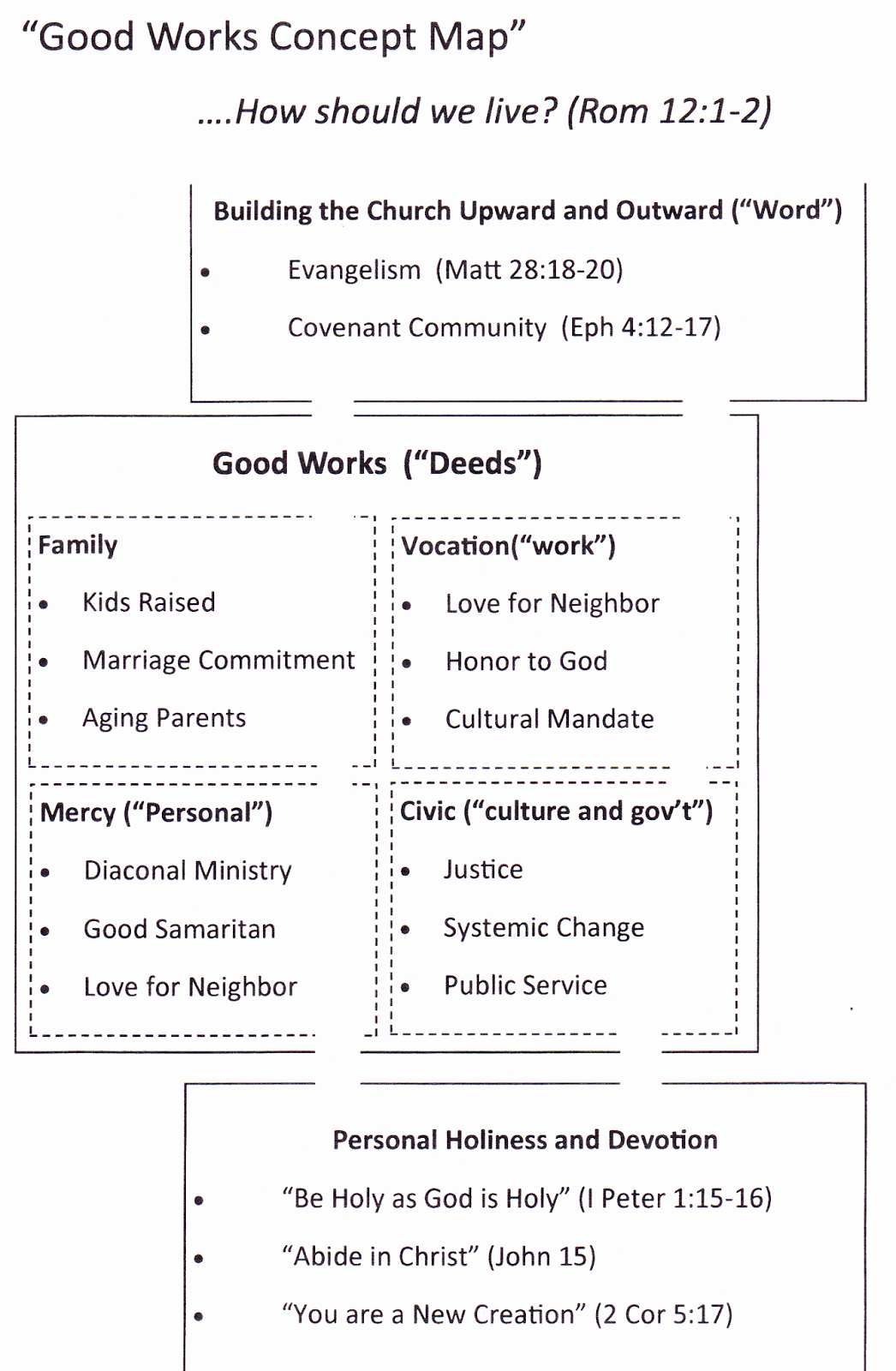 Triablogue Genuine Good Works Vs The Precepts Of The