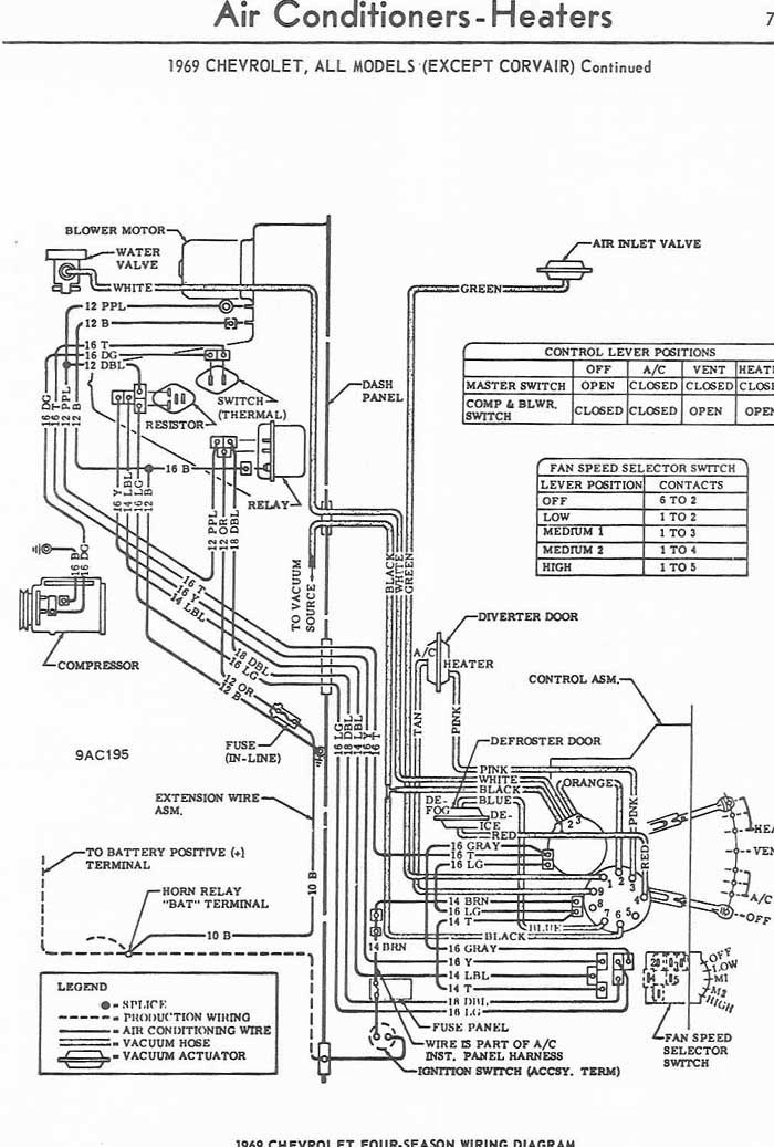 chevelle wiring diagram for blower motor