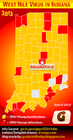 Choropleth map of Indiana counties with the West Nile Virus in 2013