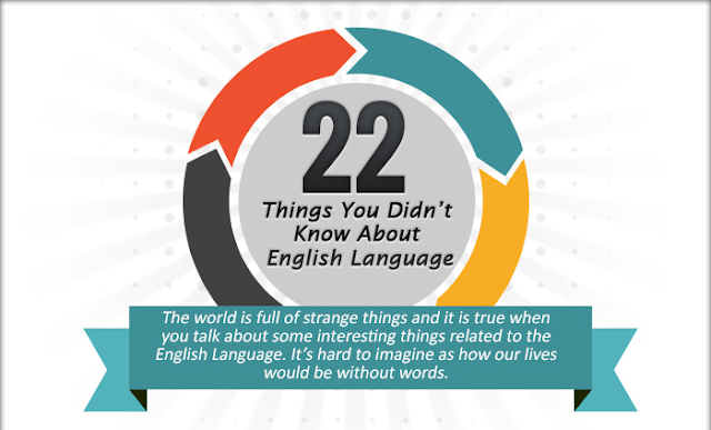 22 Things You Didn't Know About English Language   #Infographic
