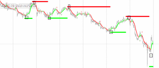 Free Download Best Metatrader 4 Indicator For Forex Trading