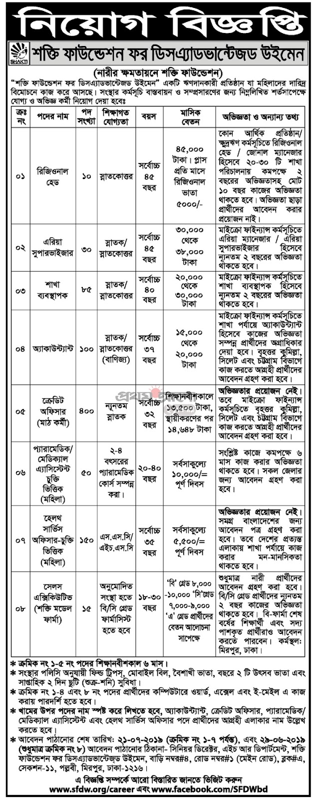 Shakti foundation Job Circular 2019  bdjobss