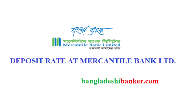 Deposit Rates at Mercantile Bank Ltd.
