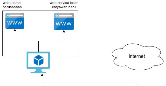 proxy pass to /subfolder with nginx