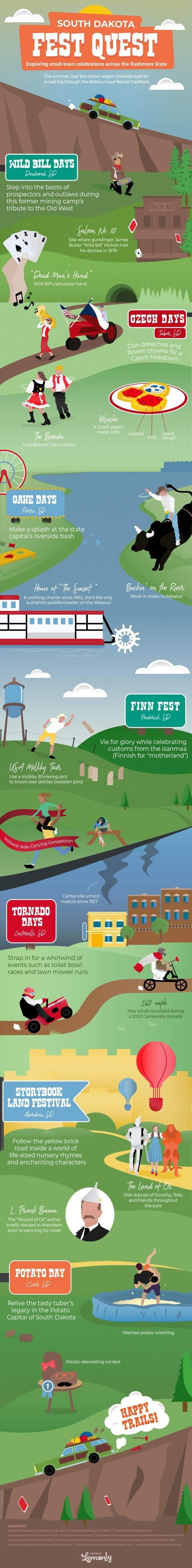 Summer South Dakota festivals #infographic