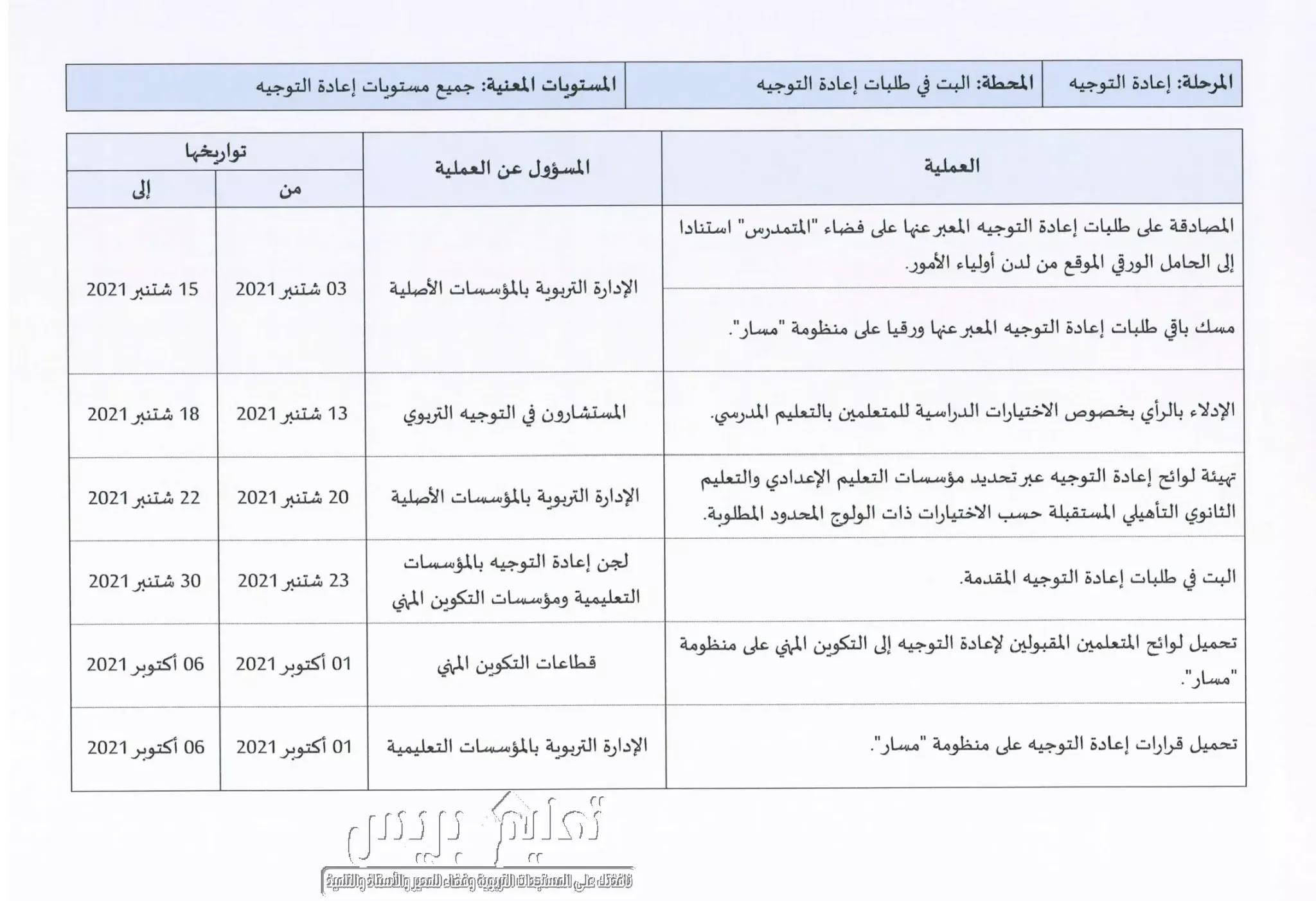 الجدولة الزمنية مختلف عمليات مسطرة التوجيه المدرسي والمهني2021