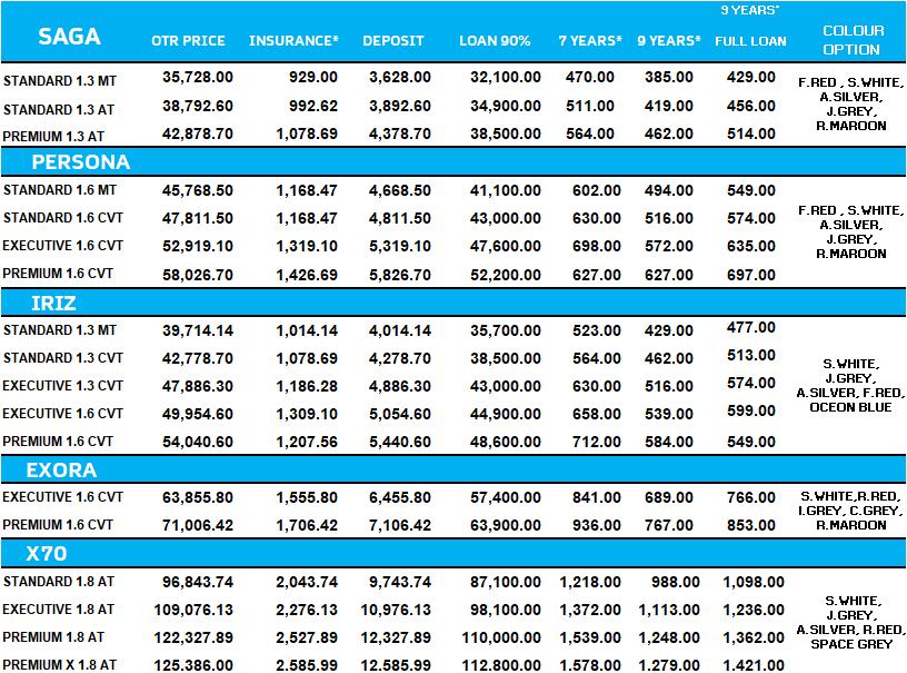 Proton Kinabalu Sabah Price List