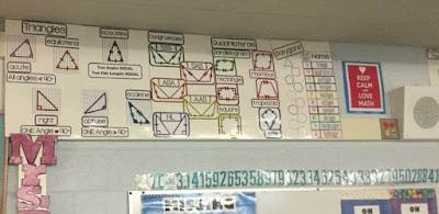 Ms. Potter math word wall