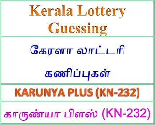 Kerala lottery guessing of KARUNYA PLUS KN-232, KARUNYA PLUS KN-232 lottery prediction, top winning numbers of KARUNYA PLUS KN-232, ABC winning numbers, ABC KARUNYA PLUS KN-232 27-09-2018 ABC winning numbers, Best four winning numbers, KARUNYA PLUS KN-232 six digit winning numbers, kerala lottery result KARUNYA PLUS KN-232, KARUNYA PLUS KN-232 lottery result today, KARUNYA PLUS lottery KN-232, kerala lottery bumper result, kerala lottery result yesterday, kerala lottery result today, kerala online lottery results, kerala
