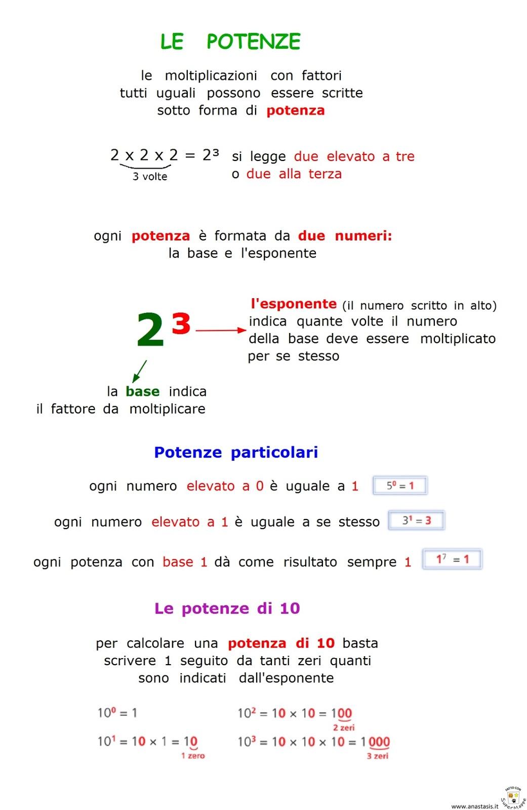 Paradiso Delle Mappe Matematica