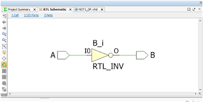 VHDL Code of NOT Gate using Dataflow model | RTL Diagram , Simulation Code, Test Bench, Waveform | VHDL Complete Tutorial by TechWithCode