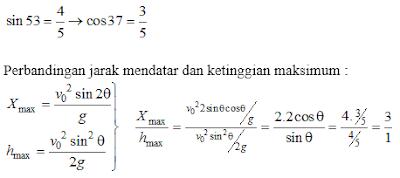 contoh gerak parabola instafisika