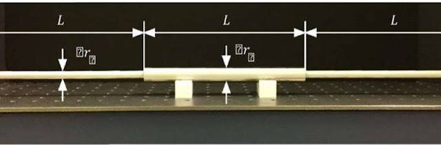 atılım, mekanik dalgaların enerji kaybı olmadan depolanmasını ve salınmasını sağlar