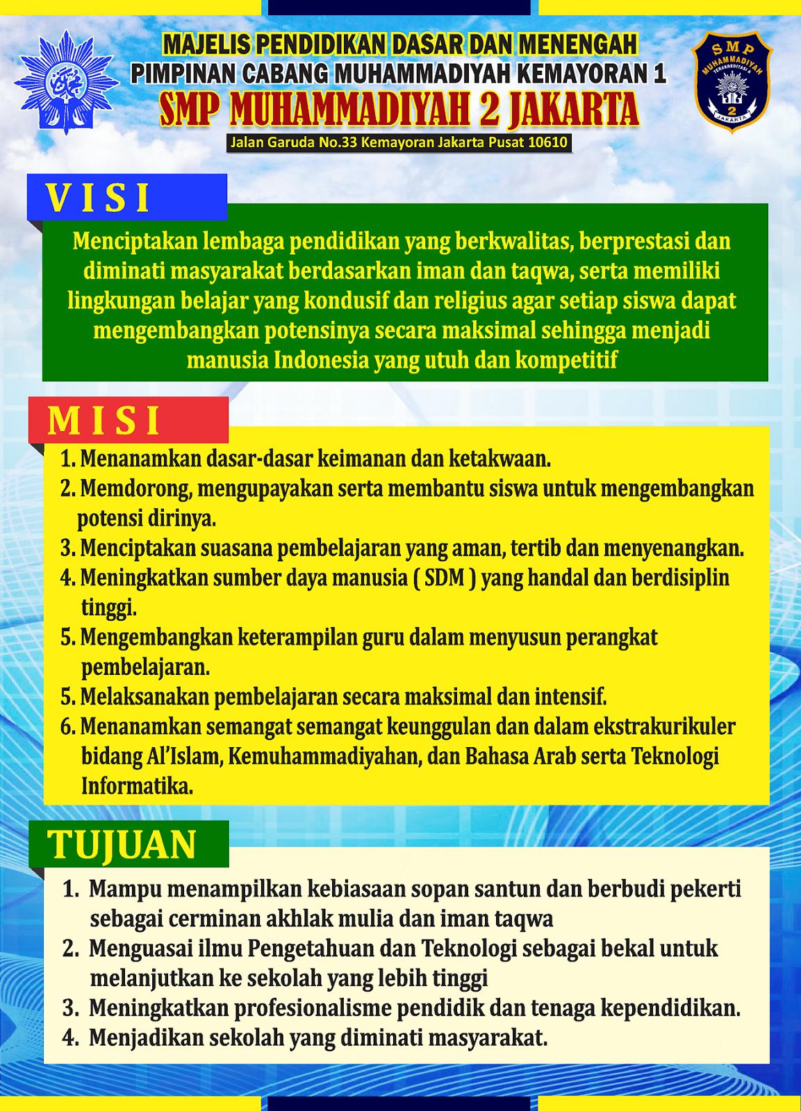 Desain Banner Visi Misi SMP Muhammadiyah 2 Jakarta ...