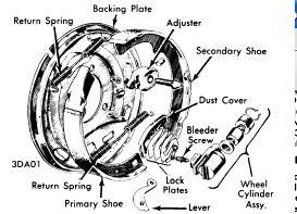 Nissan Datsun 510 610 1968-73 Brake Repair Manual Auto