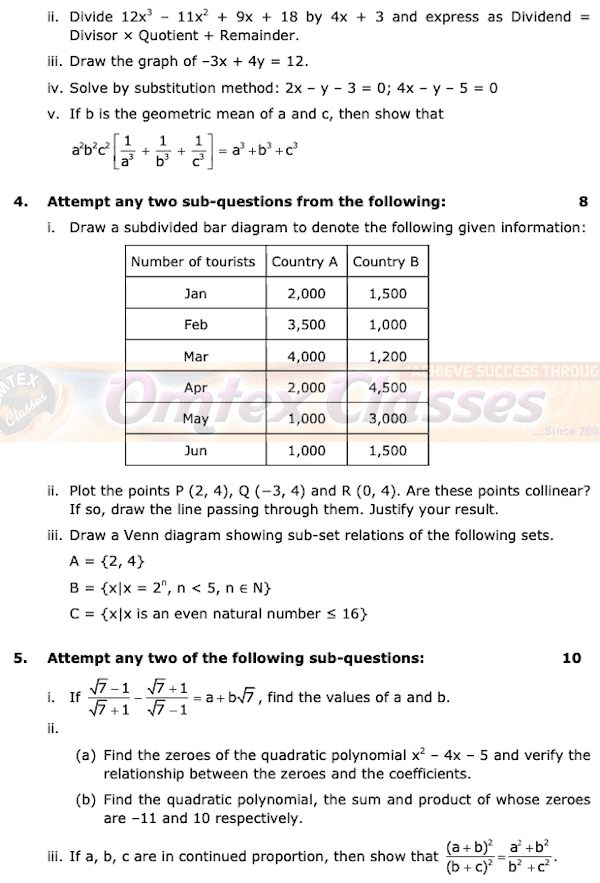 9th Standard Algebra Maharashtra Board Question Papers