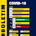 11 casos de Covid-19 são registrados nesta segunda (23)
