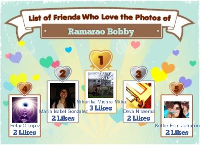 List-of-Friends-Who-Love-the-Photos-of-Ramarao-Bobby-3-Aug-2011