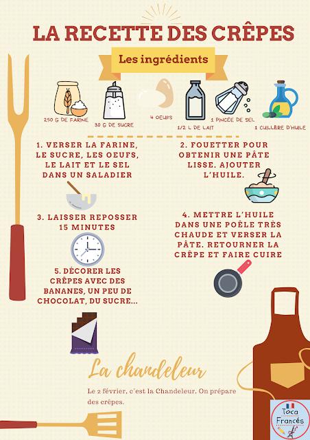 Chandeleur - przepis na naleśniki 11 - Francuski przy kawie