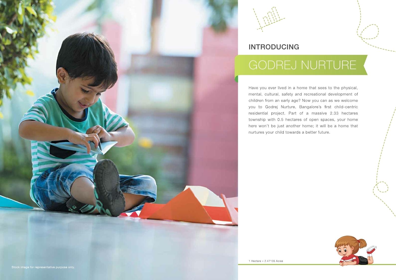 godrej nurture e-city