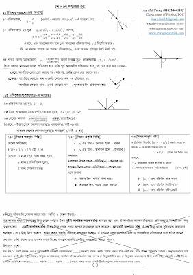 ssc physics chapter 8-9 shortcut note পদার্থ ৮ম+৯ম অধ্যায় formula-porageducation.com _001