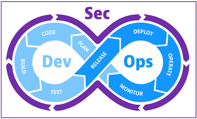 How to Choose the Right Tools for DevSecOps Automation