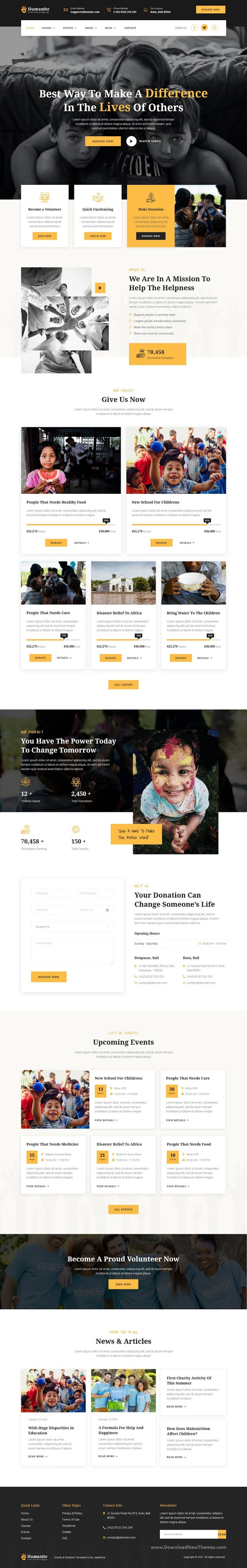 Charity and Donation Elementor Template Kit