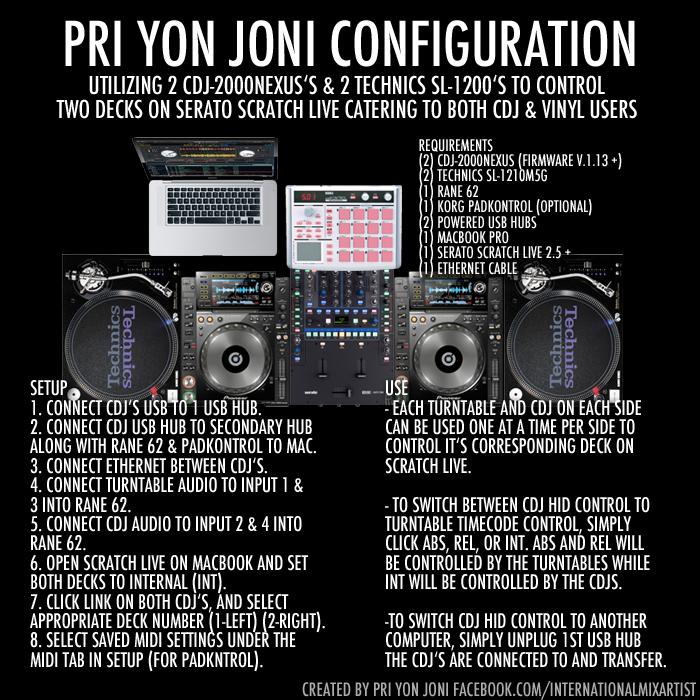Pri yon Joni Official Blogspot: 2013
