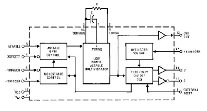 deltawenbiz: Review Jurnal Pembuatan Inverter untuk Air