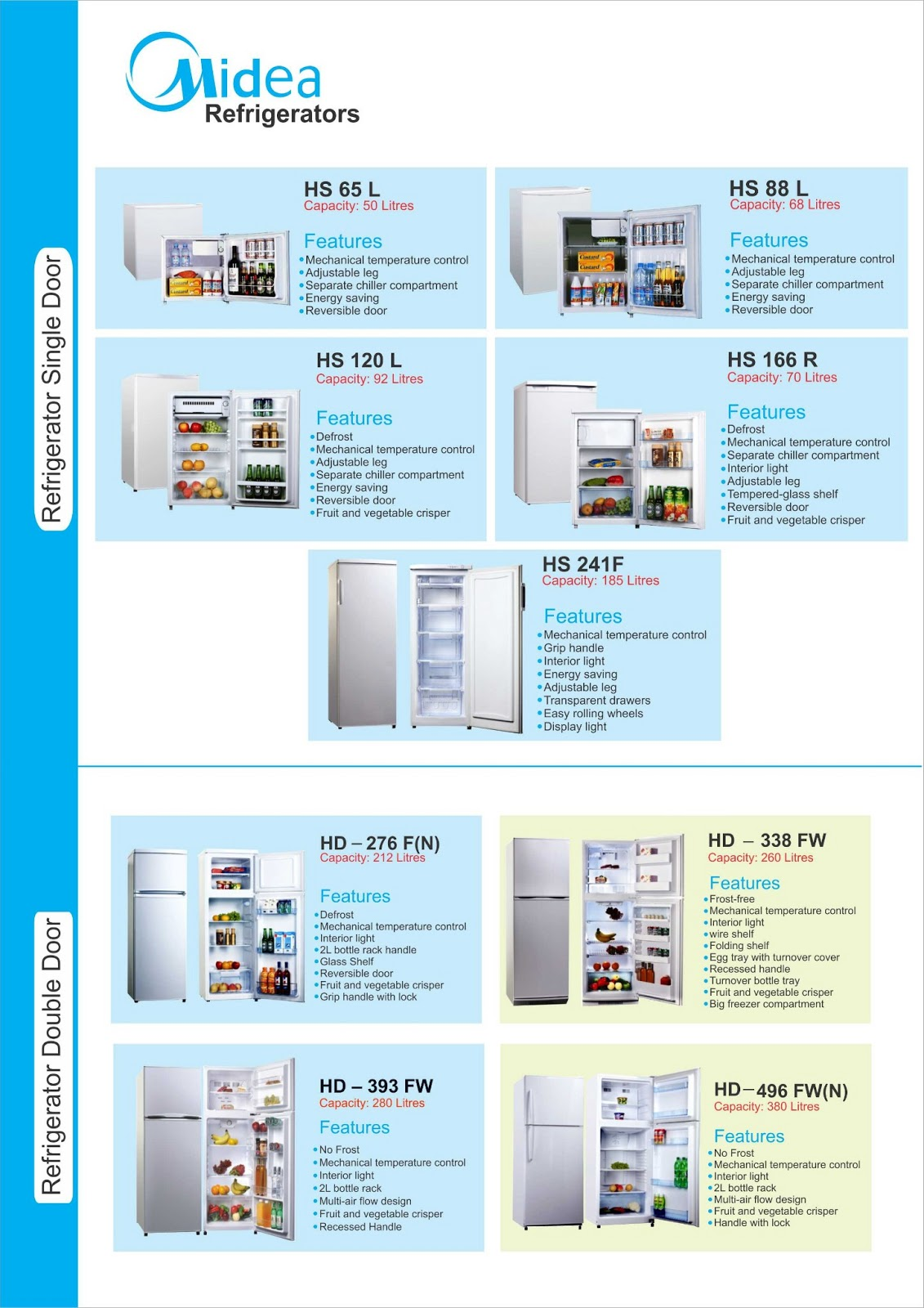 Best Buy Midea Products