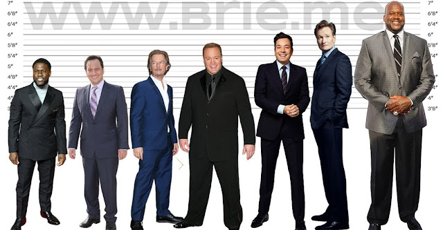 Kevin Hart, Rob Schnieder, David Spade, Kevin James, Jimmy Fallon, Conan O'Brien, and Shaquille O'Neal Height comparison