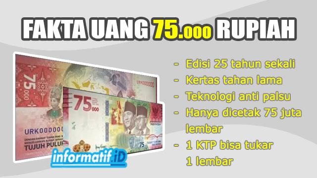 Gambar Fakta Uang Pecahan Baru 75.000 Rupiah - informatif.id