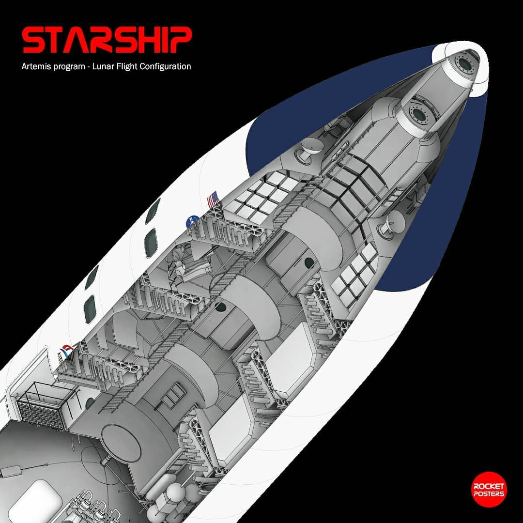 SpaceX's Lunar Starship cutaway diagram by Rocket Posters