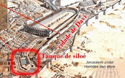 As descobertas arqueológicas sobre o Poço de Siloé