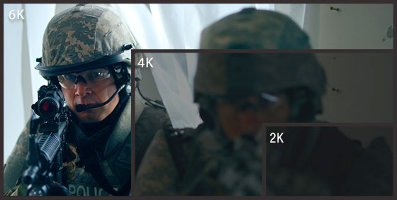 Nikon  6k Video Resolution