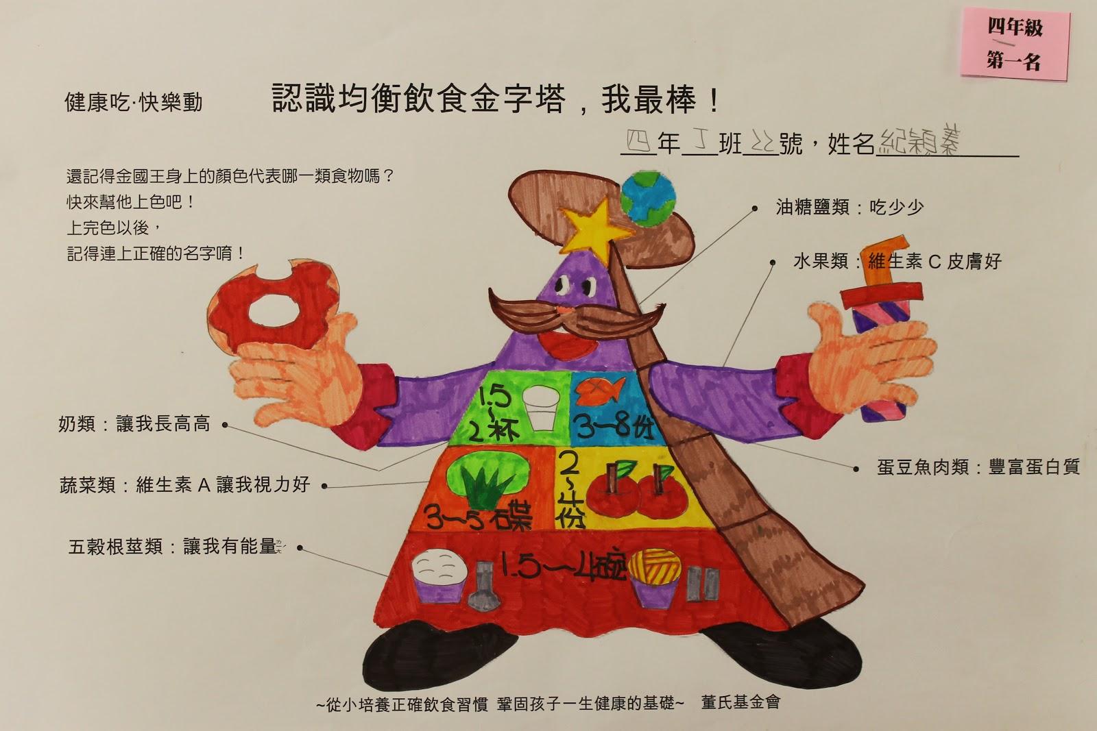 順天國小午餐營養教育網: 101學年度營養教育著色比賽四年級優勝作品
