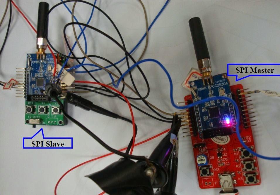 Miumi Blogger CC2530 8051 SPI Master and Slave data transceiver