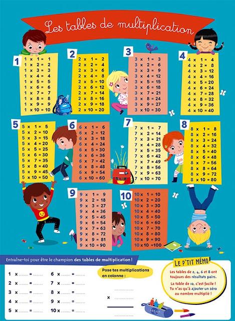 جدول الضرب بالفرنسية