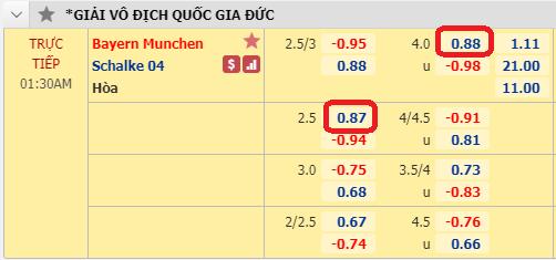 Kèo bóng đá Bayern vs Schalke, 1h30 ngày 19/9-Bundesliga Bayern