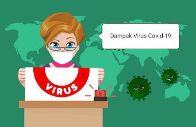 Dampak Virus Covid-19 Dalam Sektor Teknologi