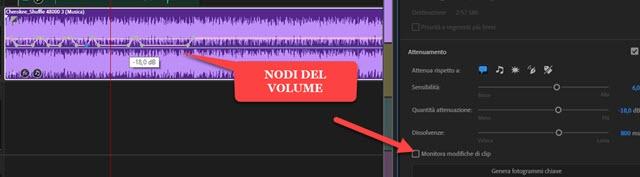 agire manualmente sui nodi del volume della clip