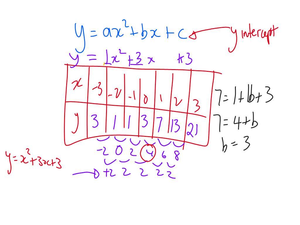 Middle School Maths