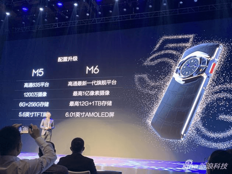 8848 Titanium M6 5G announced, the first Snapdragon 865 device
