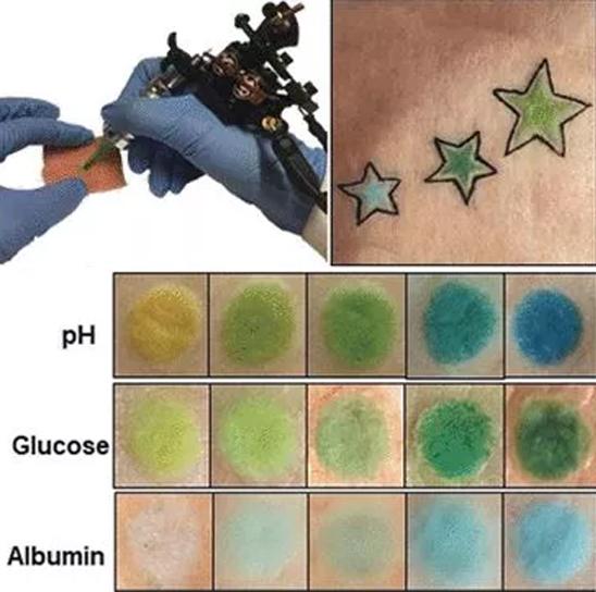 Tintas Tatuagem Mudam cor revelam doenças - Img