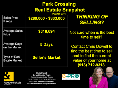 Park Crossing, Overland Park, Overland Park KS