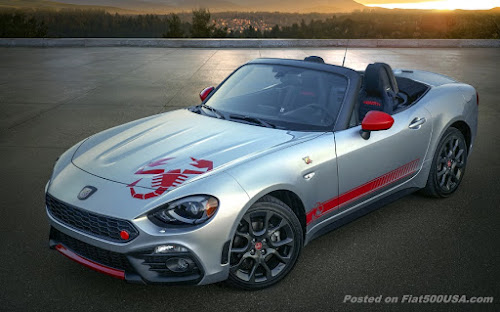 Fiat 124 Abarth Scorpion Sting