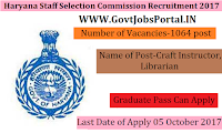 Haryana Staff Selection Commission Recruitment 2017– 1064 Craft Instructor, Librarian