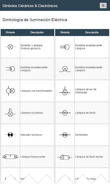 Símbolos de Iluminación Eléctrica