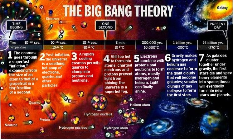 black holes and the big bang - photo #37